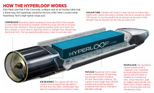 0210_hyperloop-diagram_1200